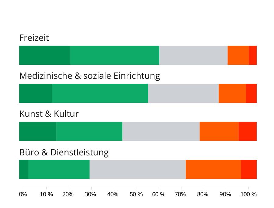 rosenviertel_mm_nutzungsarten-bahnhof_freizeit_V0920