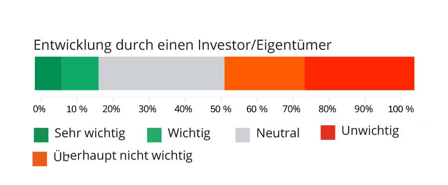 rosenviertel_mm_nutzungsarten_investoren_eigentuemer_legende_V0920